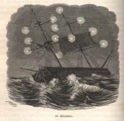 Dr. W.F.M. Zimmerman: Naturwunder Im Reiche der Luft (1860)